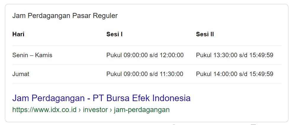 Hari dan jam perdagangan Bursa Efek Indonesia