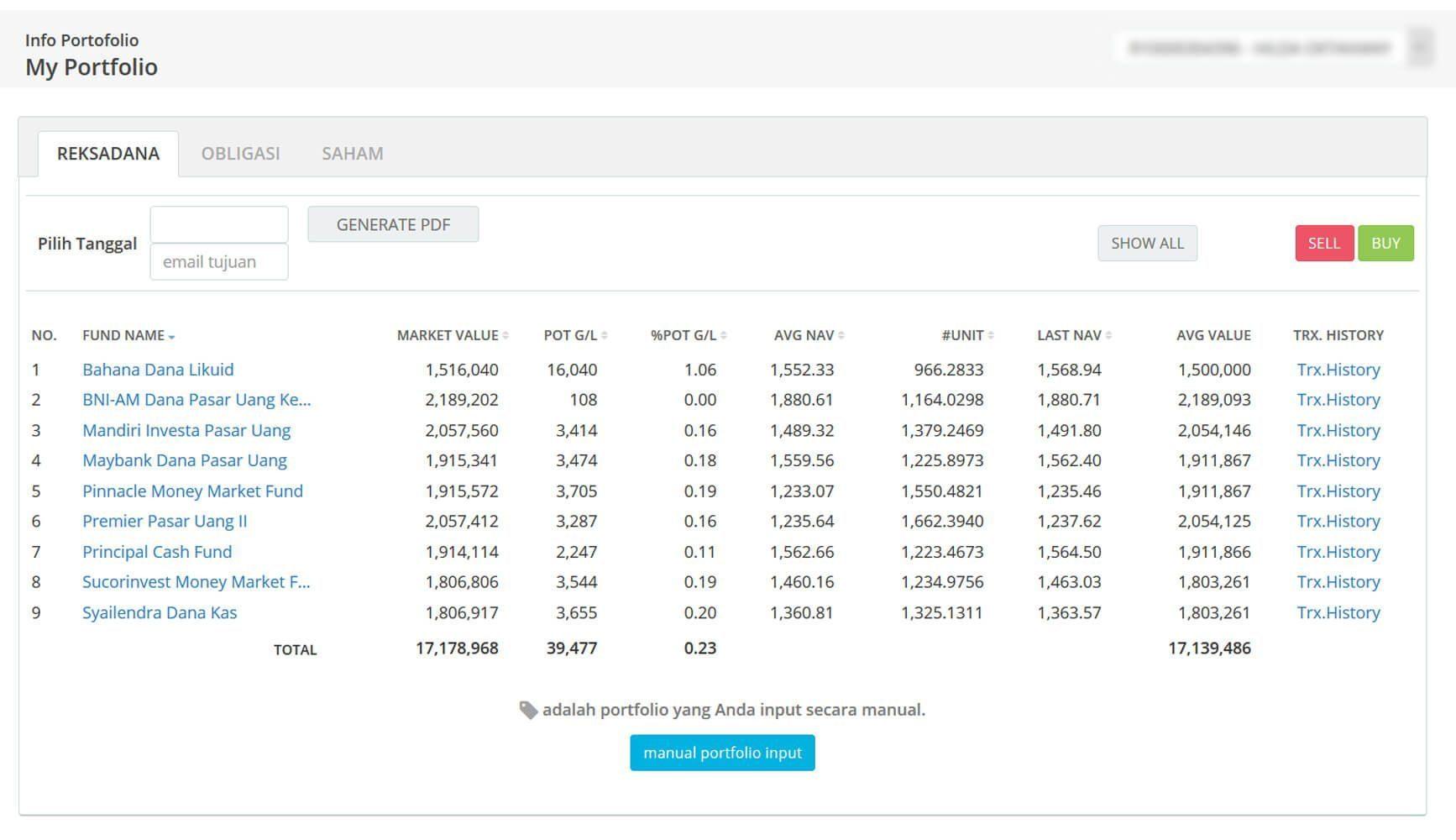 Screenshot Perkembangan Investasi Saham - Day 65, Kamis, 25 Maret 2020 BDL & PPO