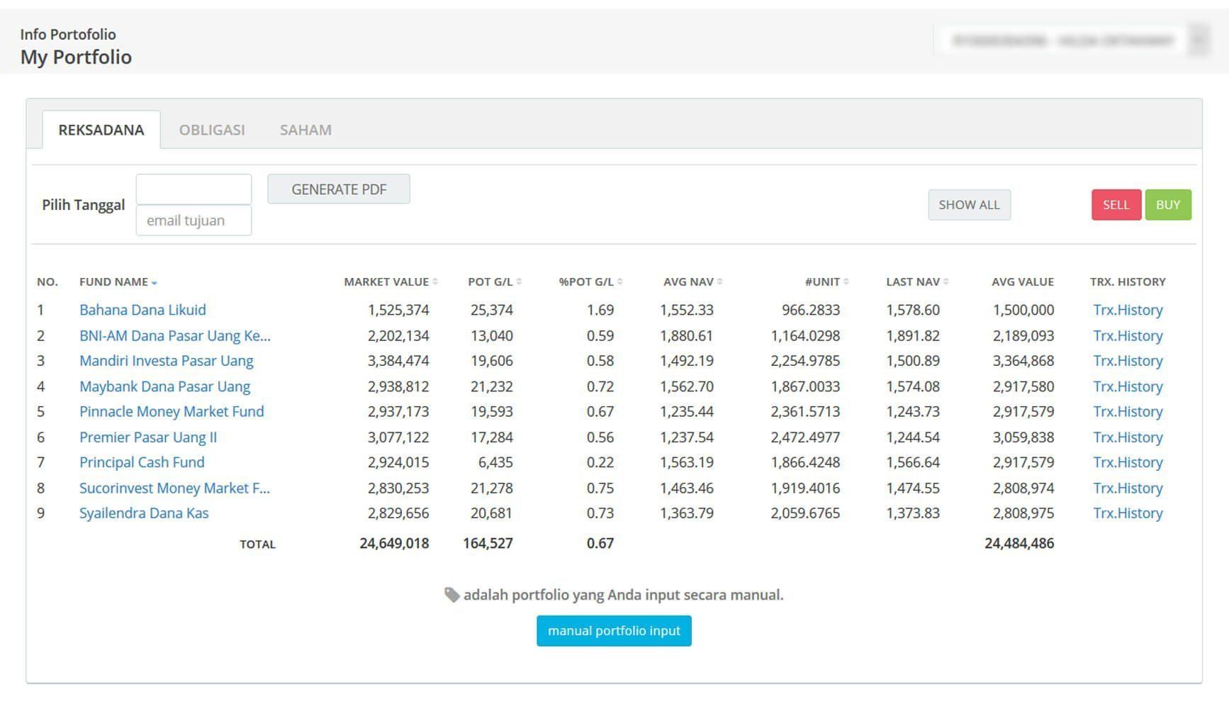 Screenshot Perkembangan Investasi Saham - Day 94, Jumat, 8 Mei 2020 BDL & PPO