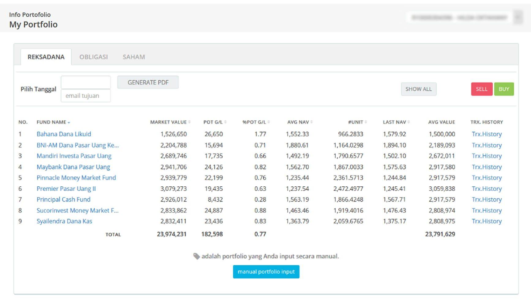Screenshot Perkembangan Investasi Saham - Day 98, Kamis, 14 Mei 2020 BDL & PPO