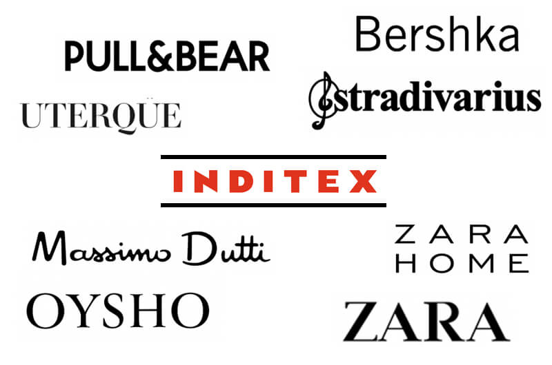 Perusahaan-Perusahaan Inditex