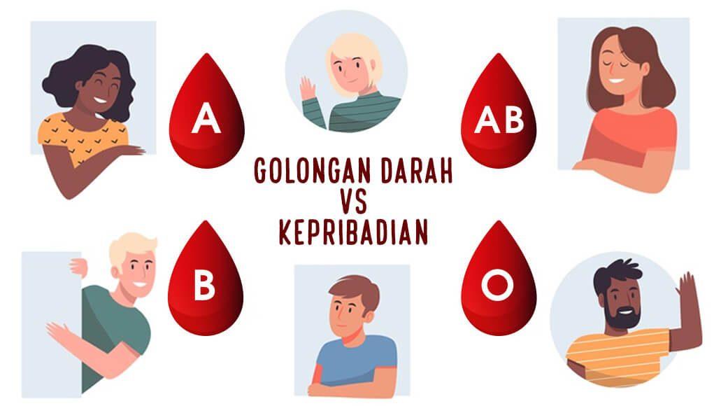 Karakter dan Kepribadian Berdasarkan Golongan Darah
