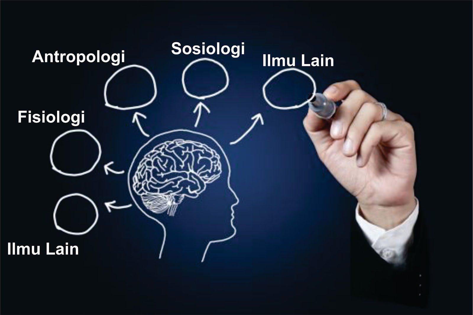 Psikologi sebagai Penambah Ilmu lainnya